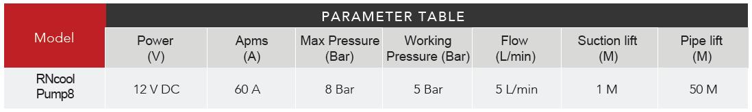 پمپ مه پاش فشار متوسط | اطلاعات فنی پمپ مه پاش 8 بار | شرکت راستین کار