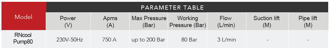 پمپ مه پاش فشار متوسط | اطلاعات فنی پمپ مه پاش 80 بار | شرکت راستین کار